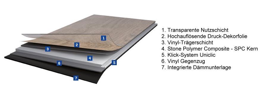 Klick-Vinyl / SPC